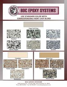BDC Acrylic Paint-Chip CC