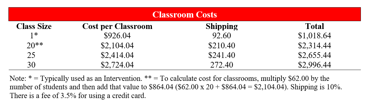 Costs for Curricula Secret Codes in classrooms