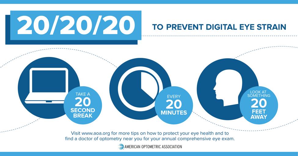 20/20/20 Rule to Prevent Digital Eye Strain