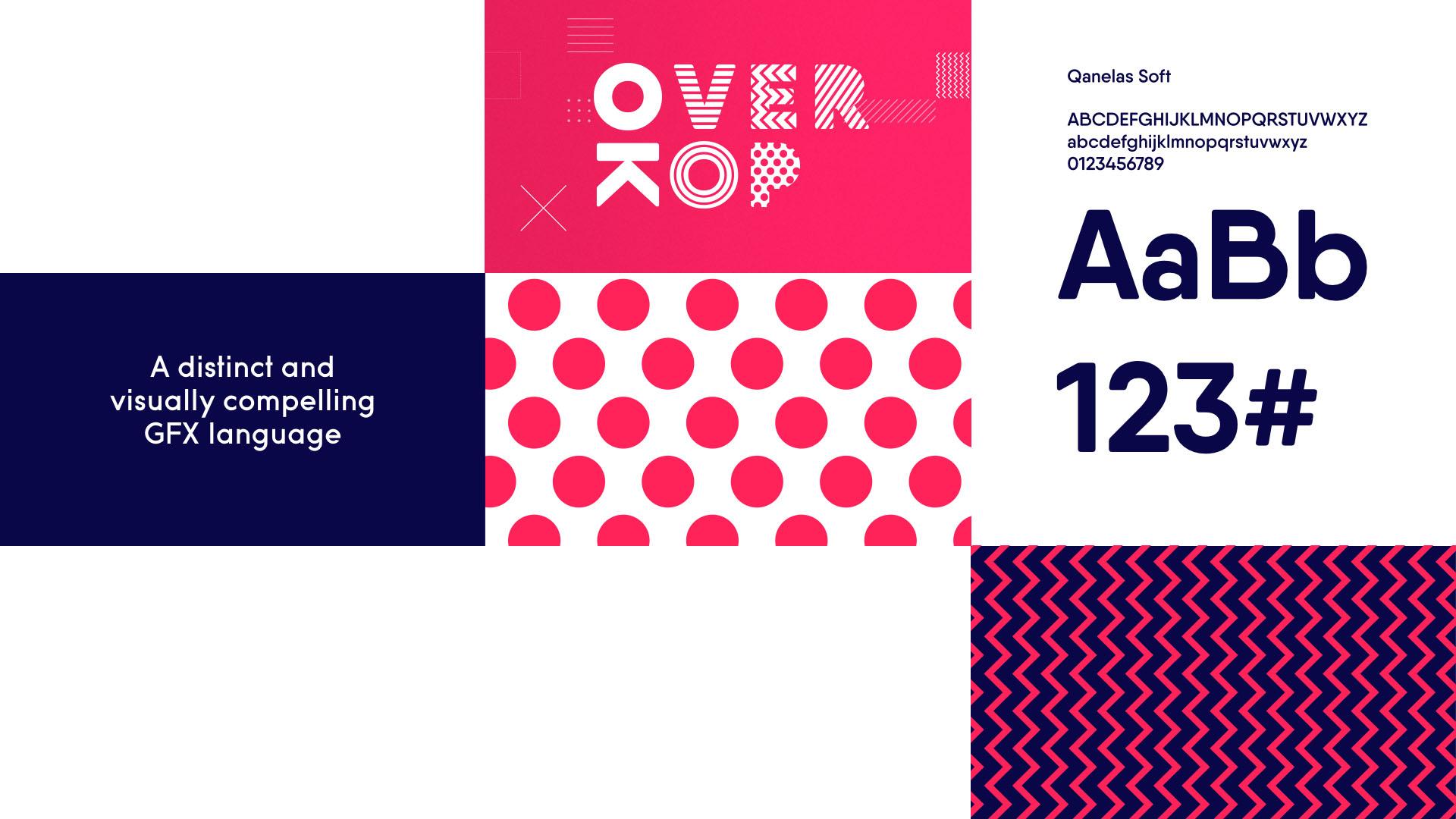 OverKop Brand Elements