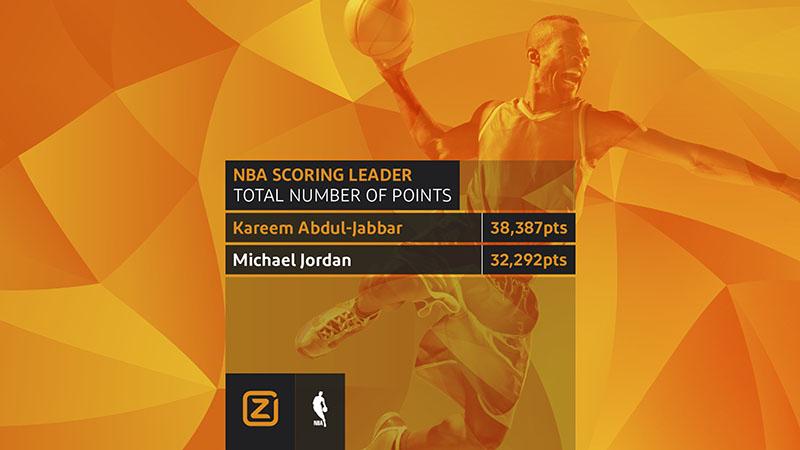 Ziggo Sport Score Design