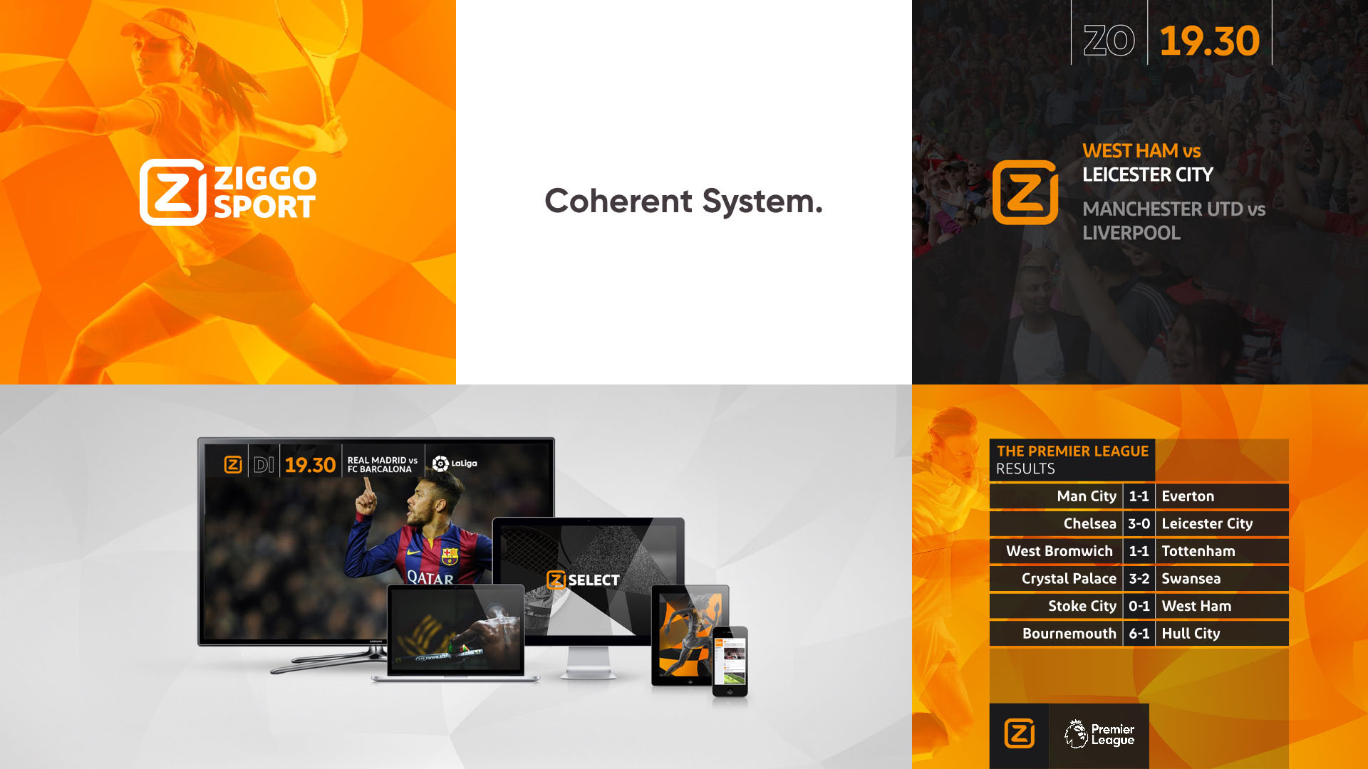 Ziggo Sport System Overview