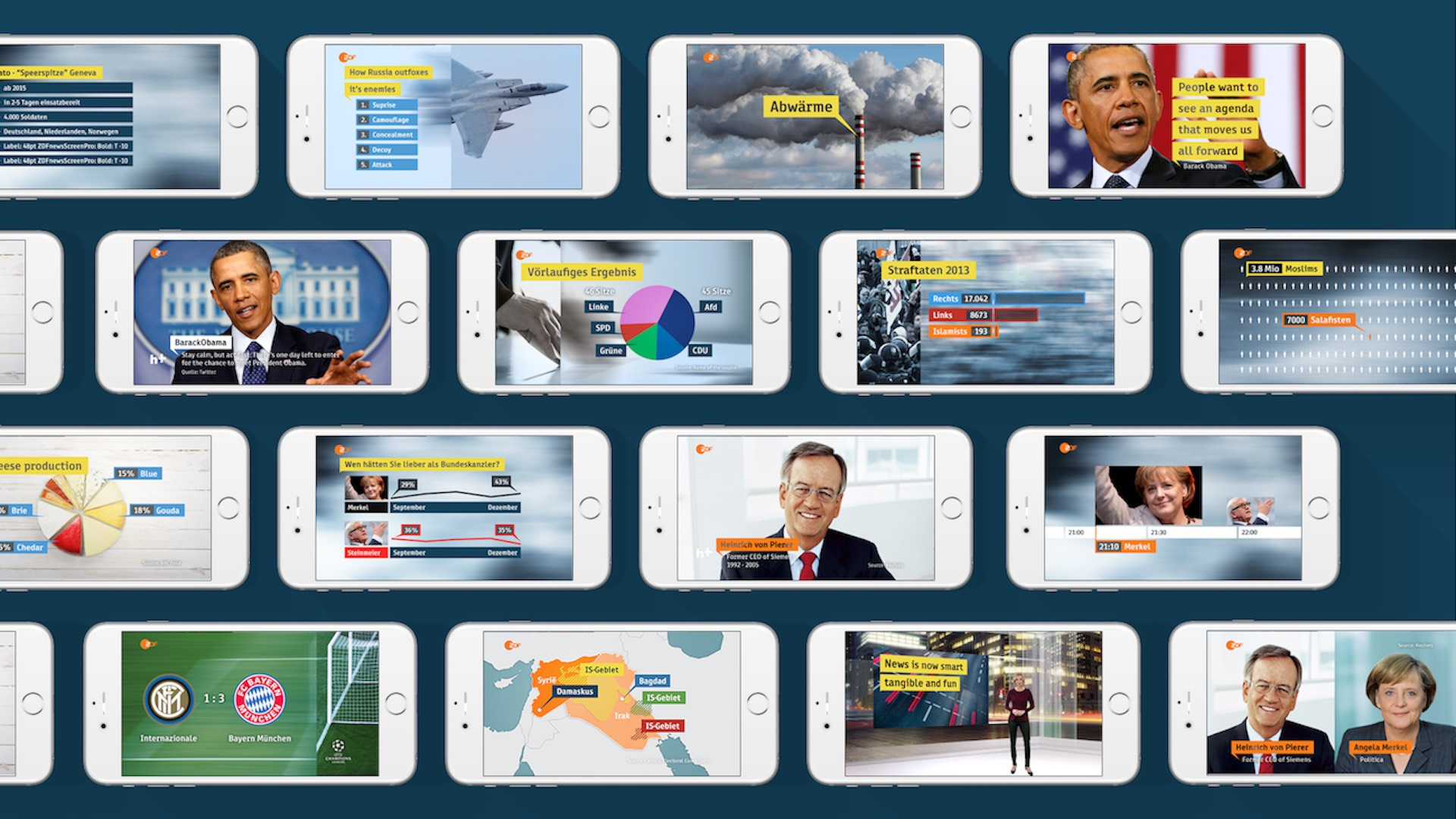 ZDF heute+ Phone Screens