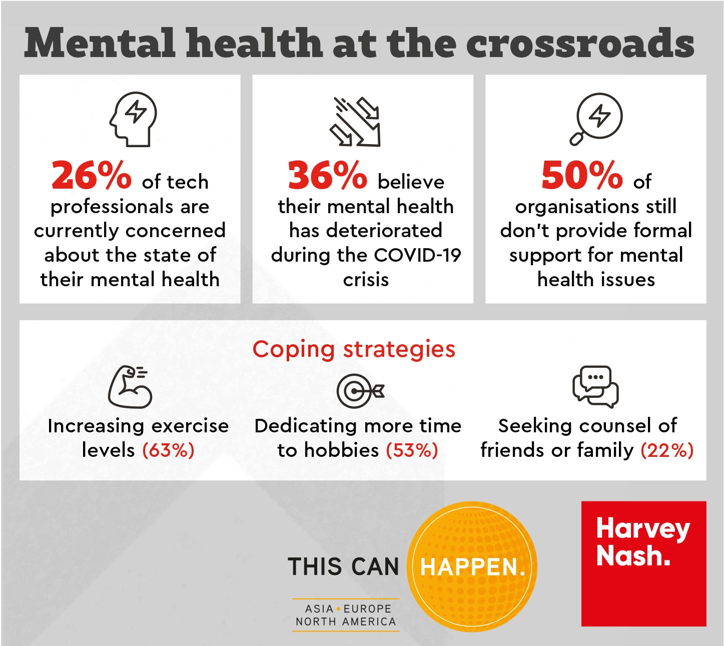 Mental health at the crossroads