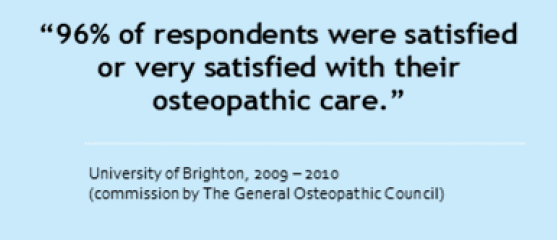 96% of respondents were satisfied or very satisfied with their osteopathic care