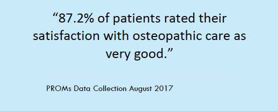 87.2% of patients rated their satisfaction with osteopathic care as very good