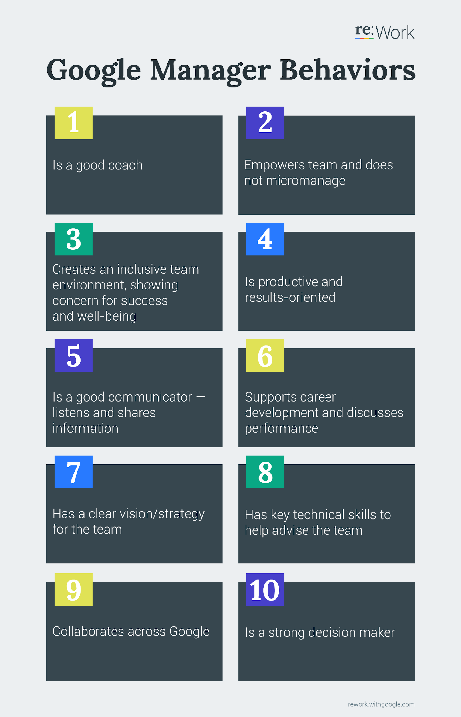 10 Google Manager Behaviors