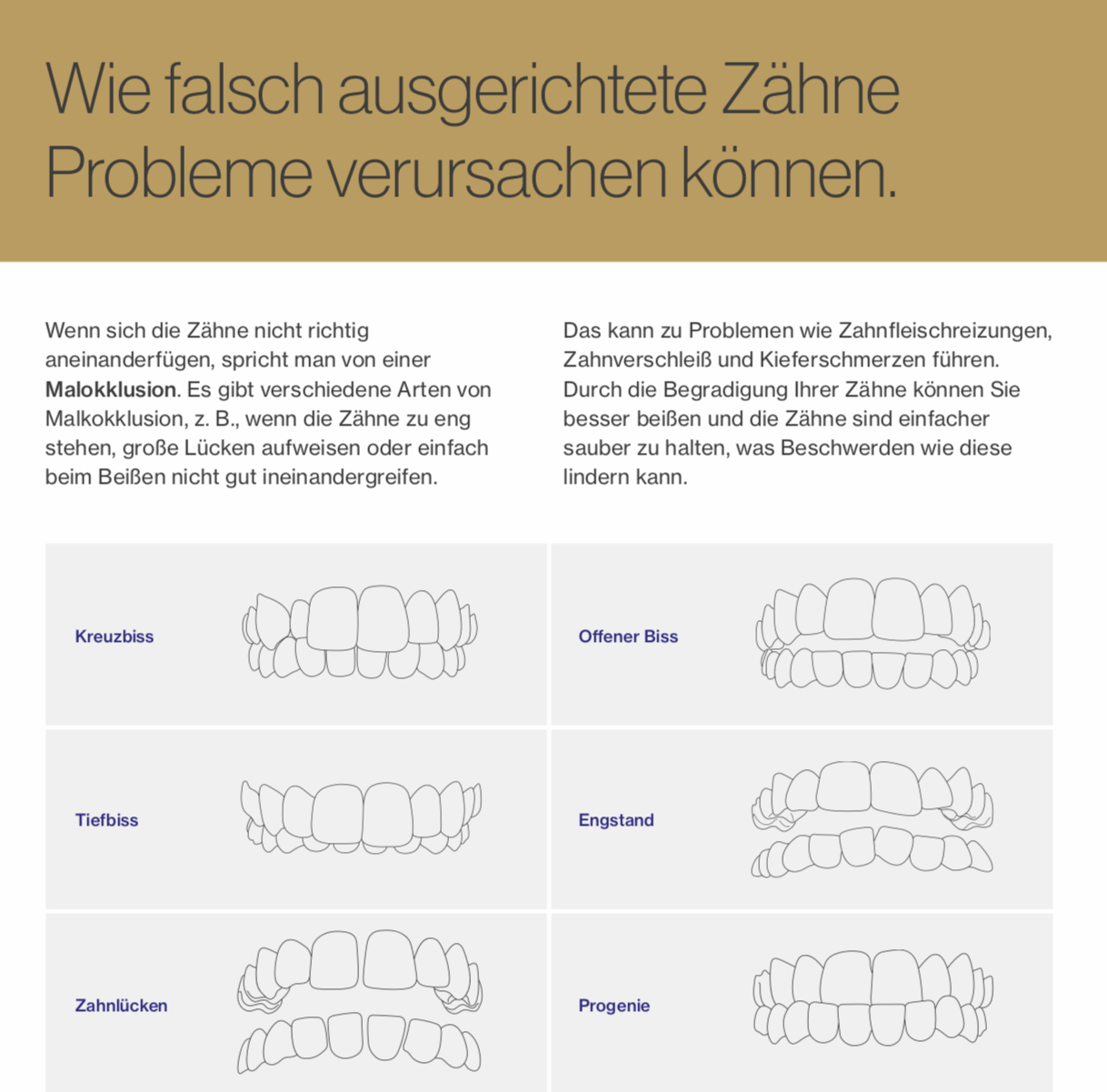 Zahnkorrekturen - bei uns Hyper-Modern!