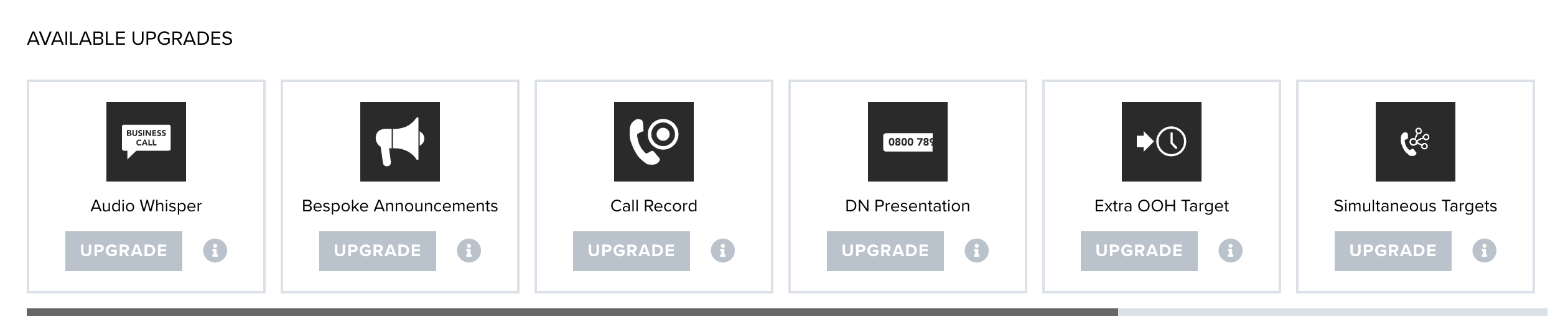 Each of the call upgrade features has its own unique benefits with Cloud Numbers