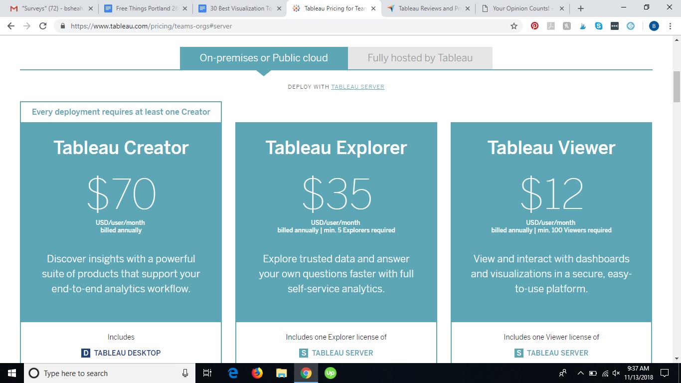 Tableau vs Looker vs Power BI vs Google Data Studio vs BigQuery