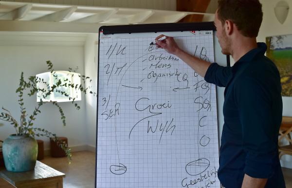 Brainstormsessie voor een nieuwe koers - Informeer naar de mogelijkheden bij de Woeste Wieven