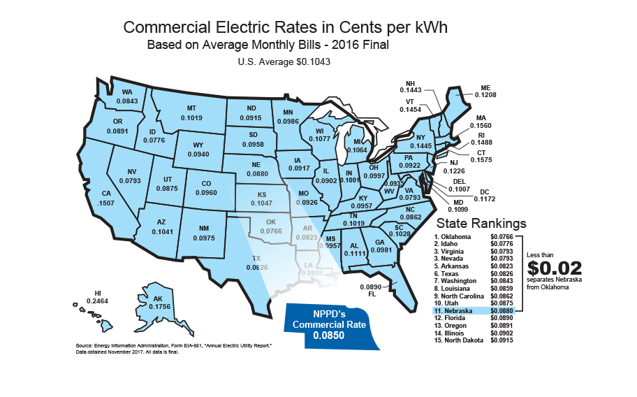United States map showing commercial electric rates in cents per state