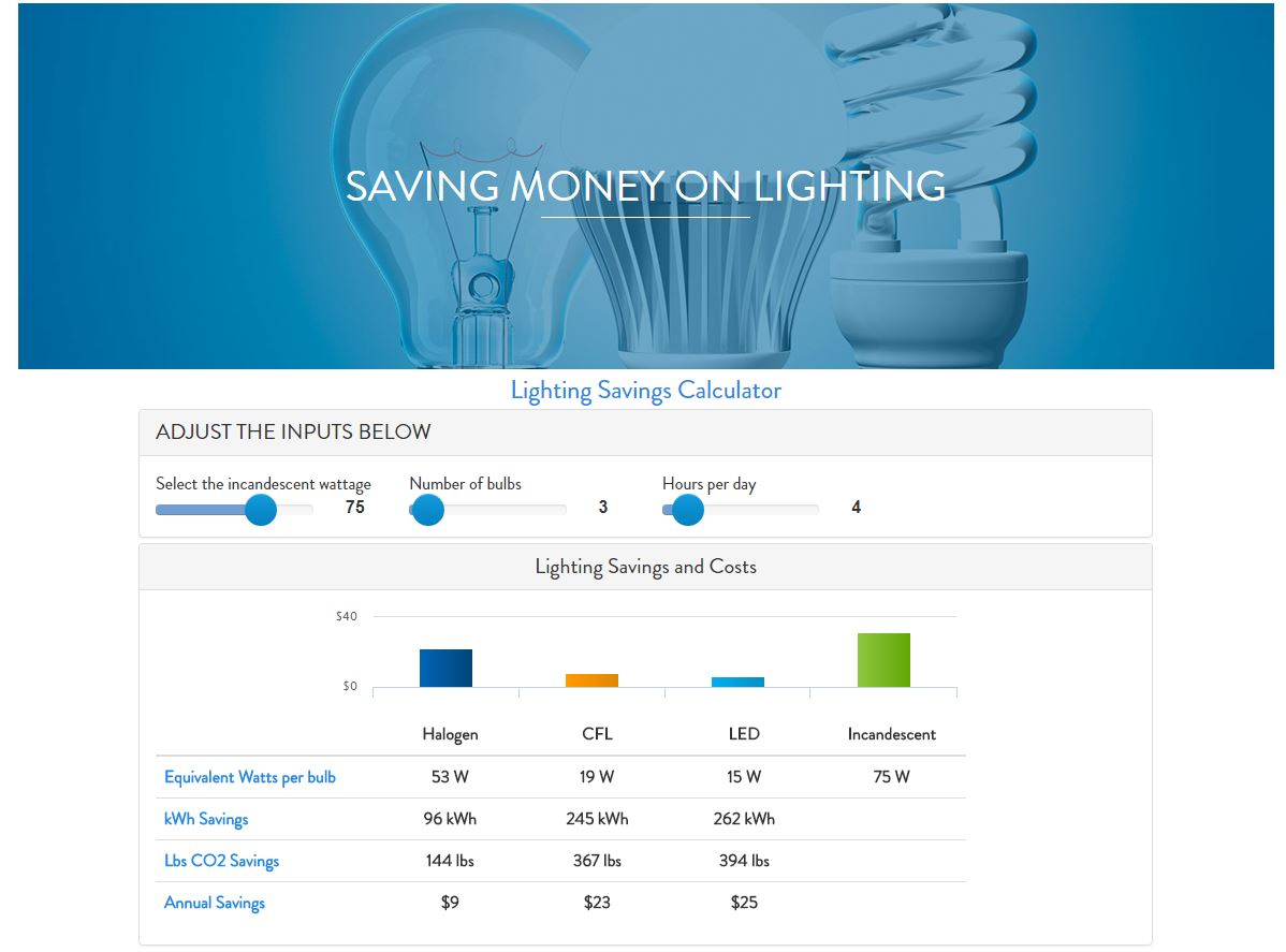 Lighting savings calculator