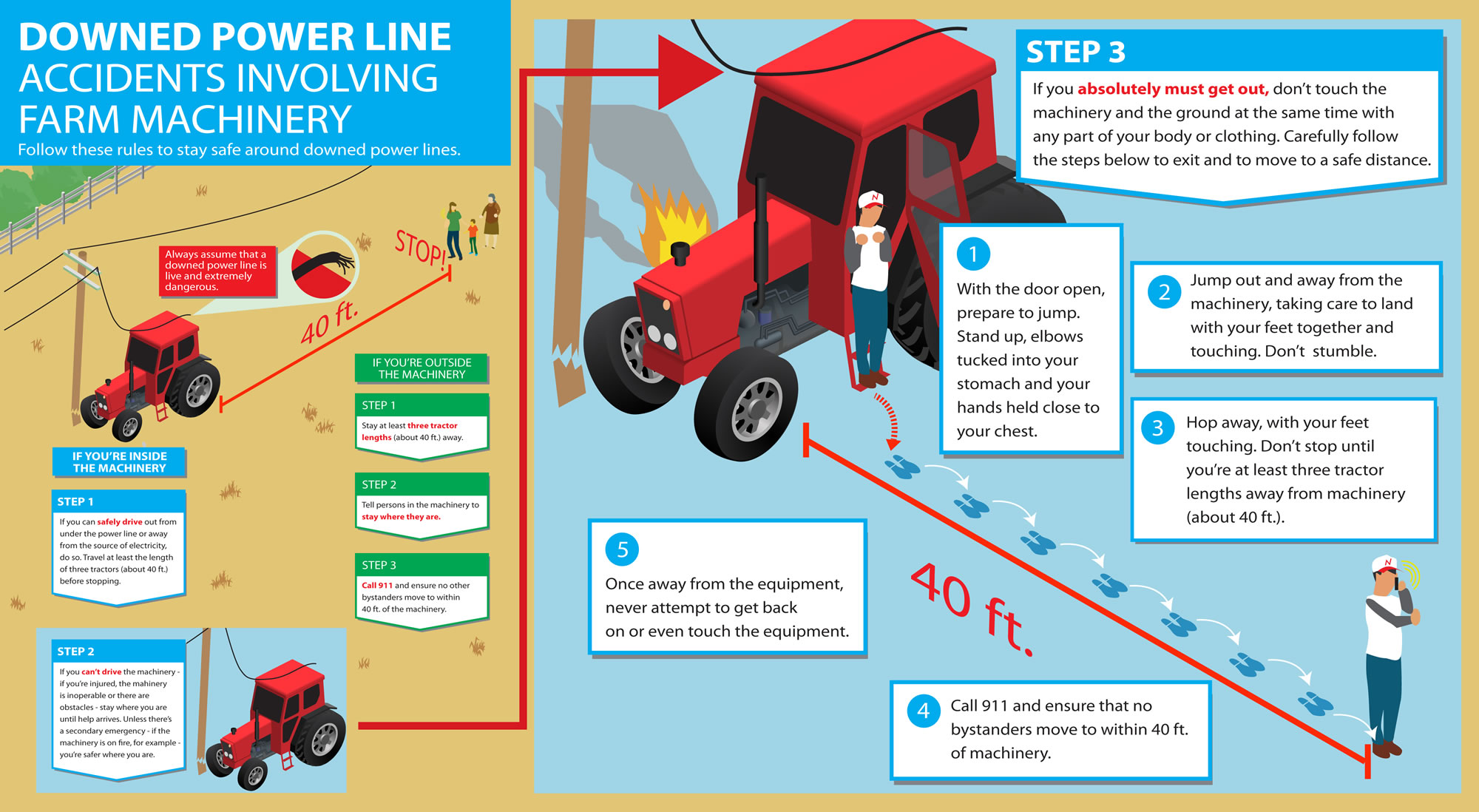 Steps on what to do if you are in an accident involving farm machinery