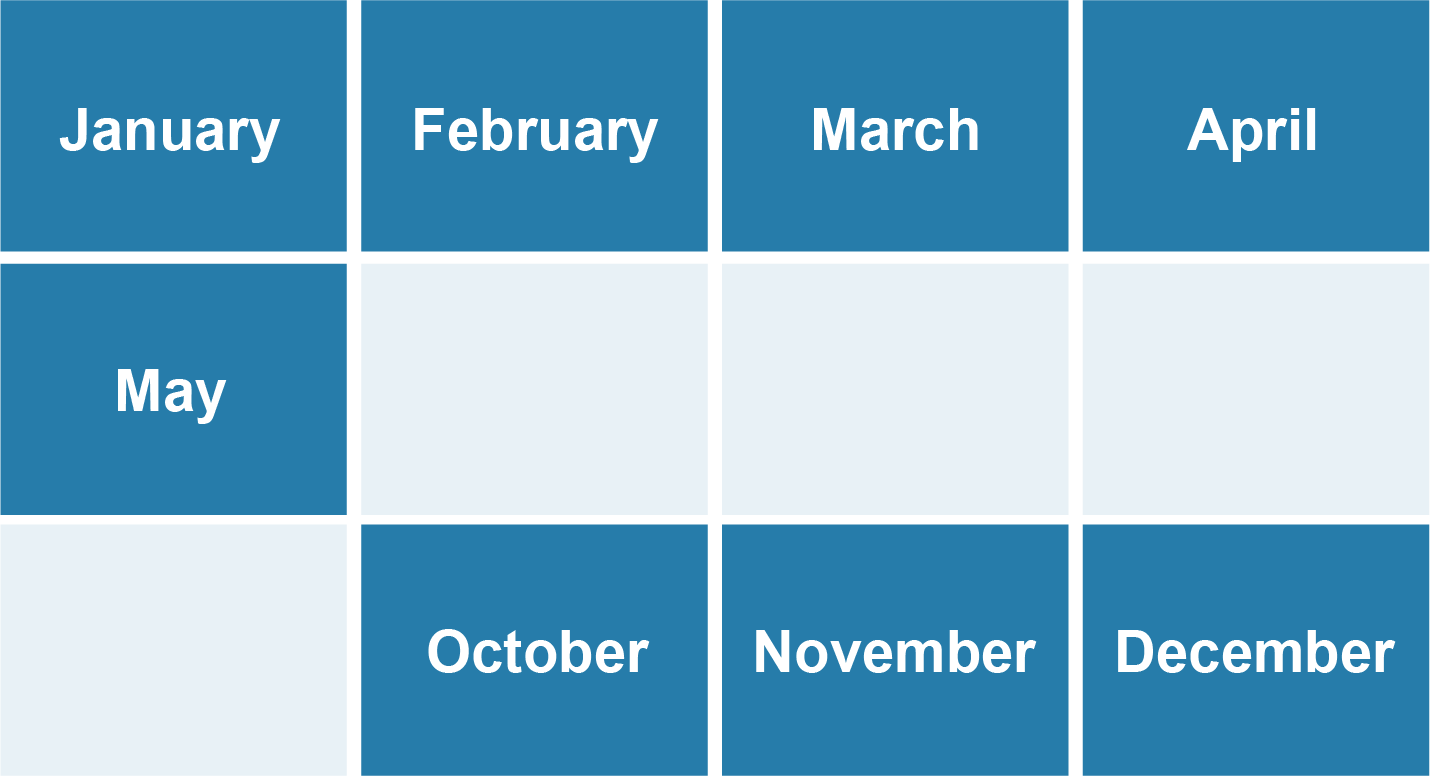 RateWise Time-Of-Use Winter Month Calendar