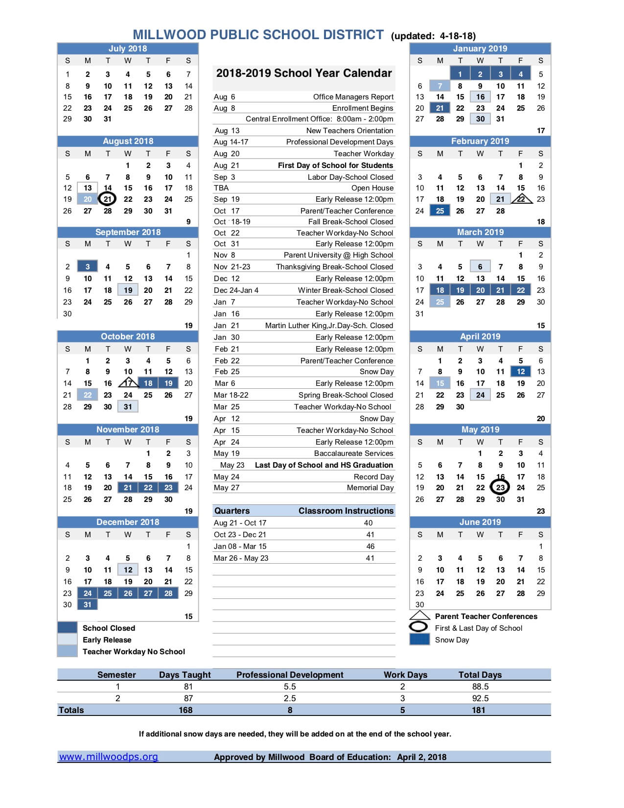 Houston County School Calendar.Calendar