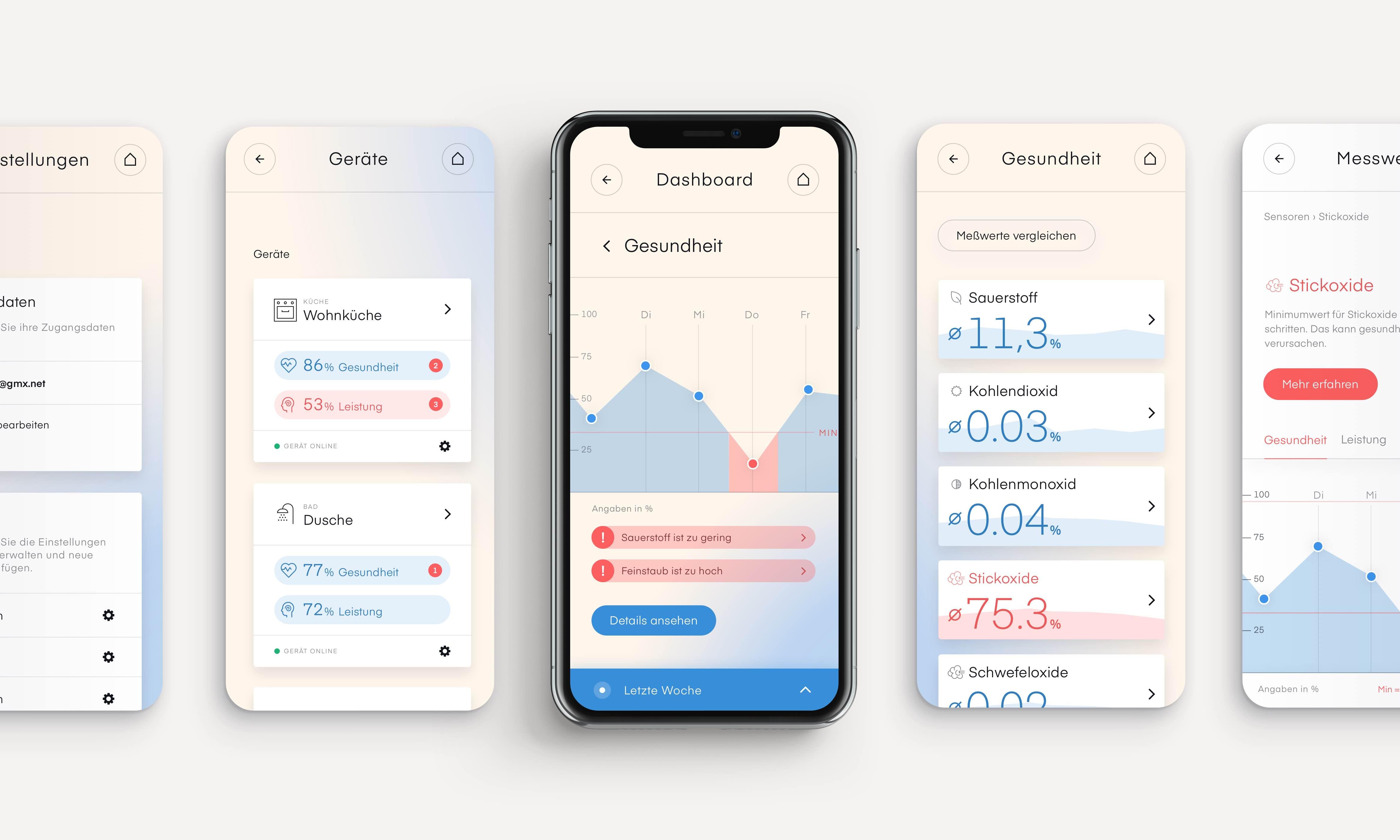 Smartphone mit App-Ansicht der aus Diagramm der Messwerte besteht, links und rechts jeweils 2 weitere Detail-Screens der airQ-App