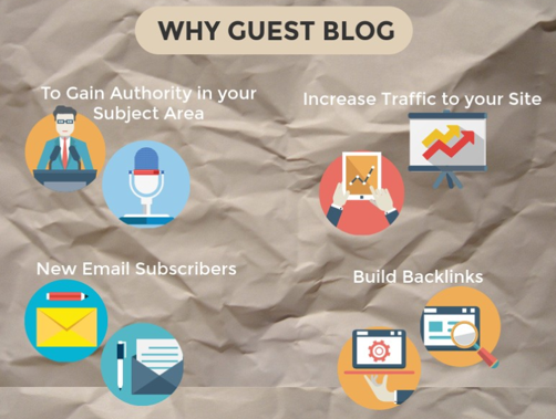 Why Guest Blog Infograpic