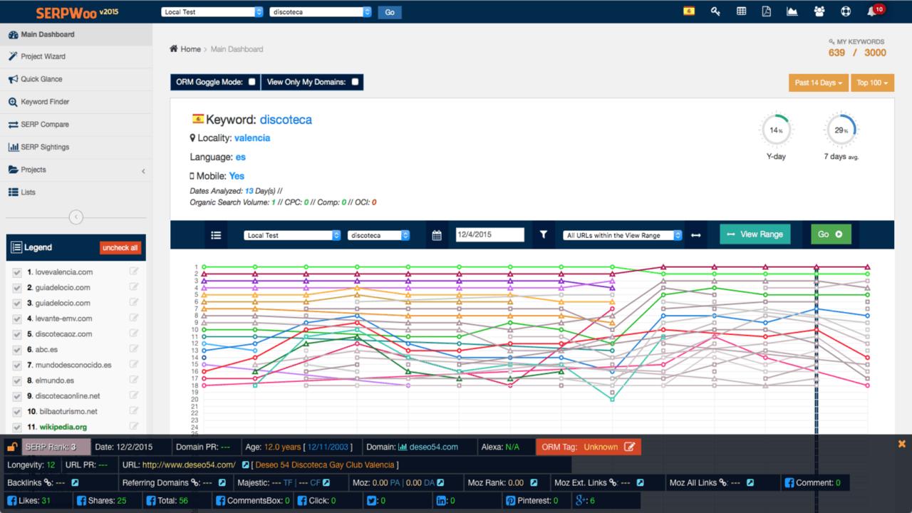 SERPWoo es una de las mejores  herramientas SEO para 2019