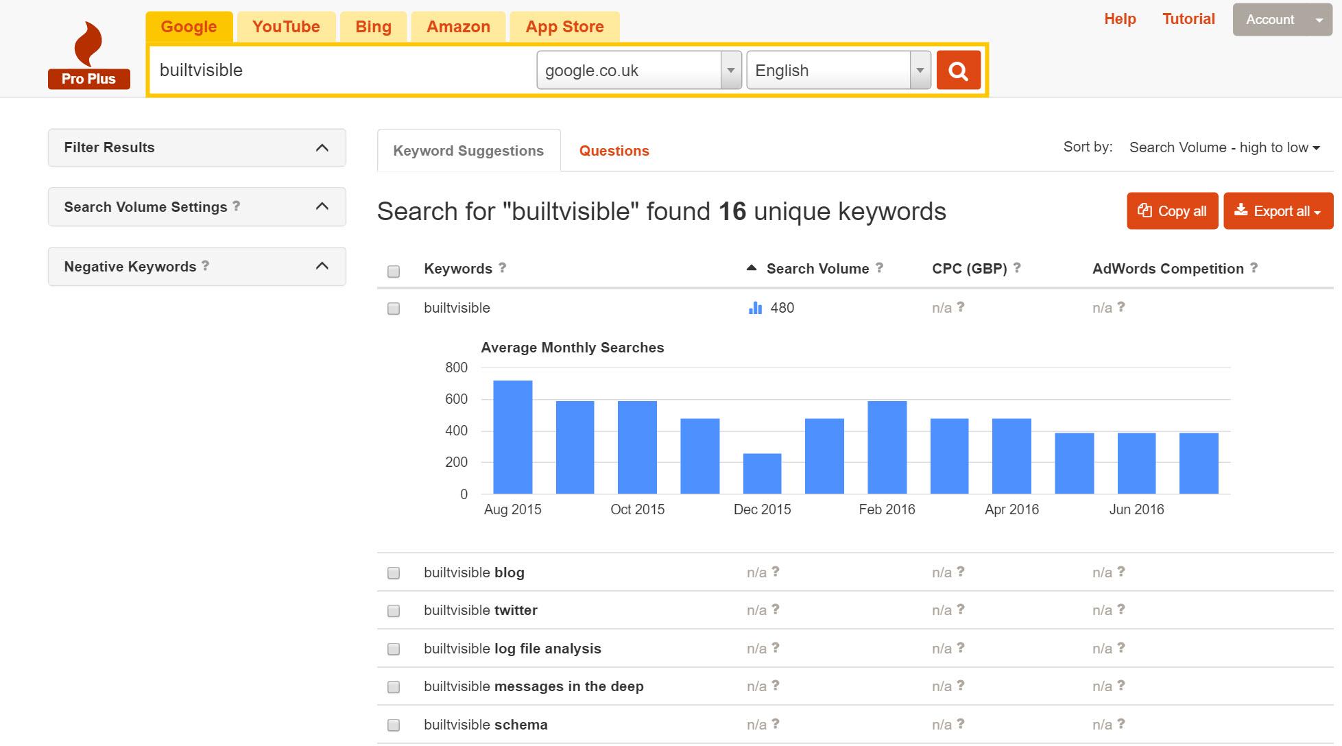 Keyword Tool es una de nuestras mejores herramientas SEO para 2019