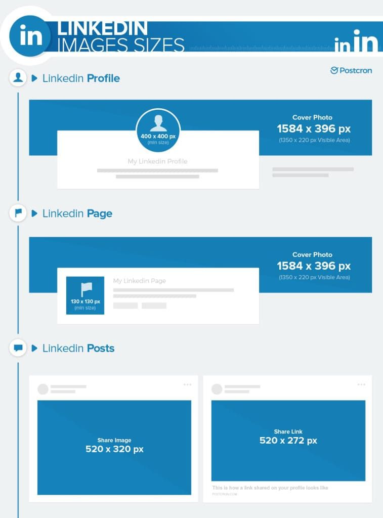 Te dejamos las medidas de LinkedIn de imágenes en redes sociales para 2019