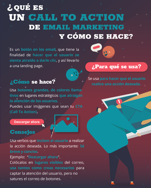 Infografía de qué es un call to action de email marketing.