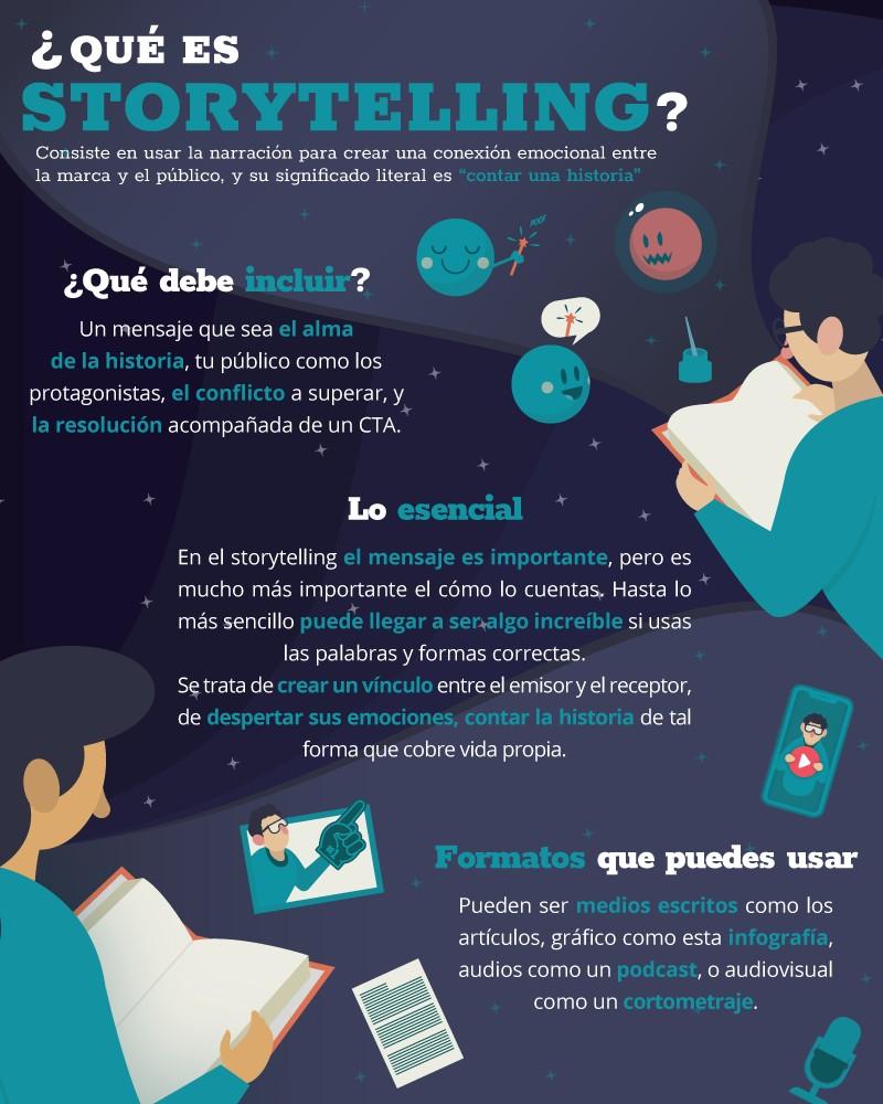 Ejemplo de infografía sobre Storytelling.