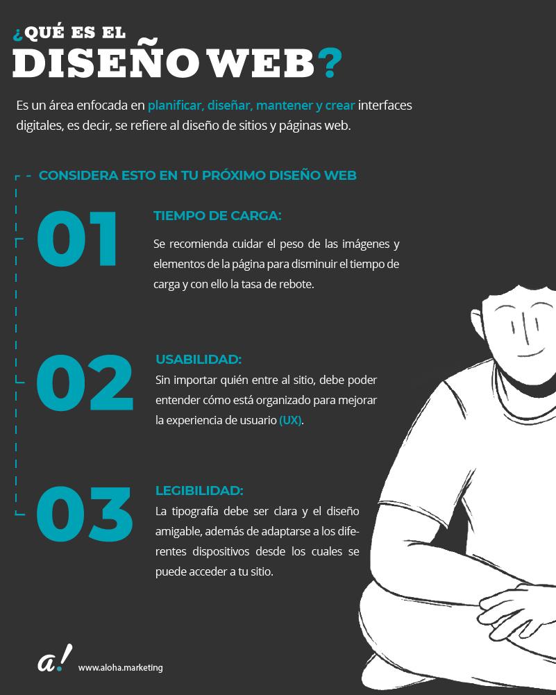 Infografía de diseño web.