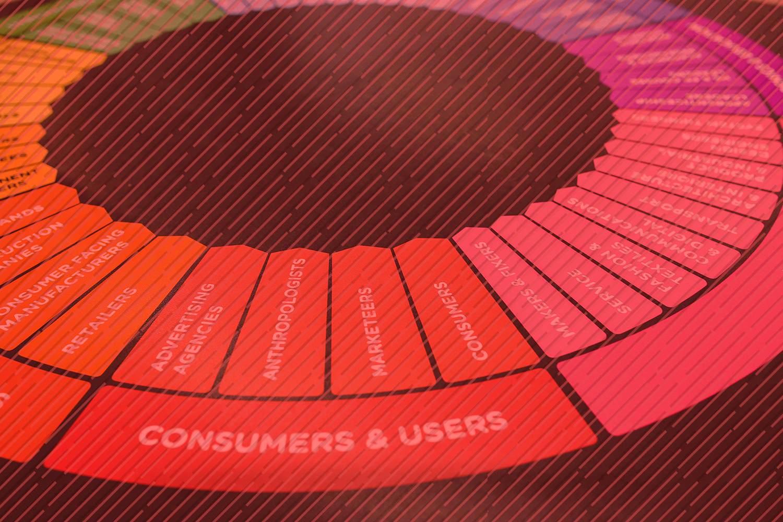 21 tipos de mercadotecnia que debes conocer