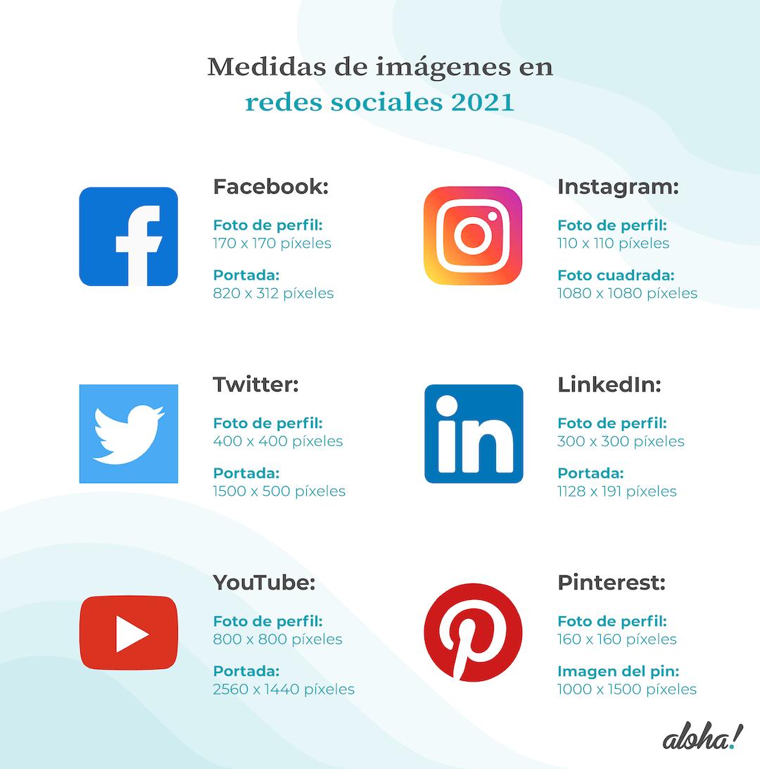 Gráfico con las medidas de imágenes en redes sociales