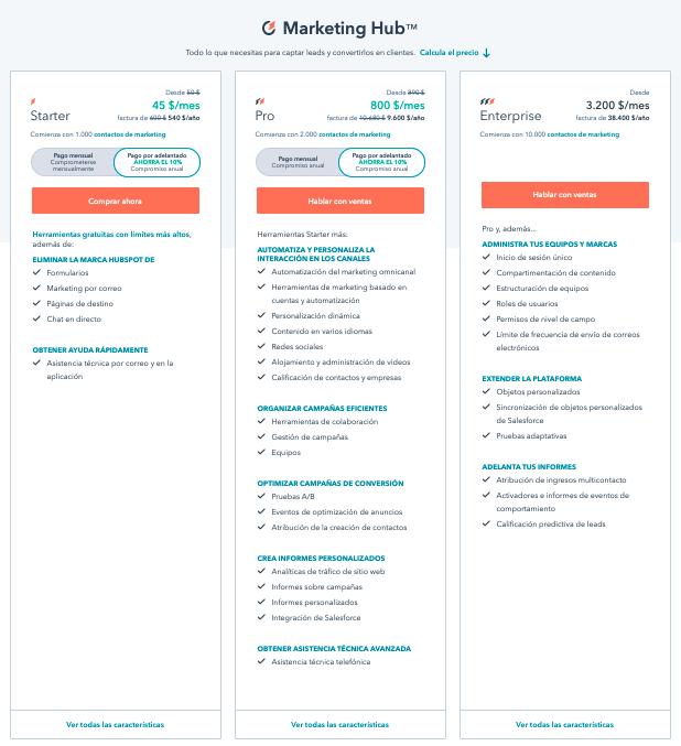 Precios de HubSpot Marketing Hub