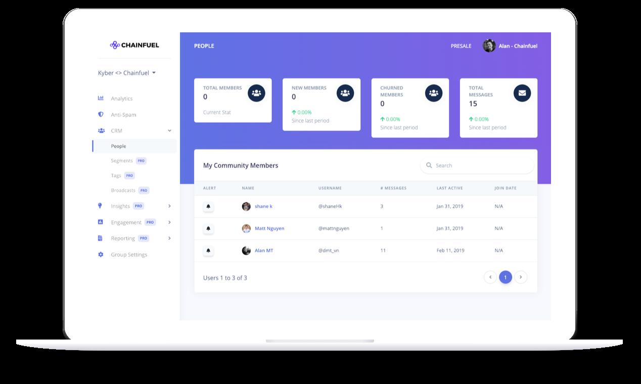 Chainfuel PRO - Telegram Group Analytics & Management Bot