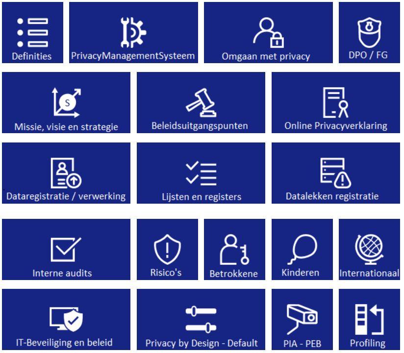 AVGdesk privacy Wiki in SharePoint Online Office365