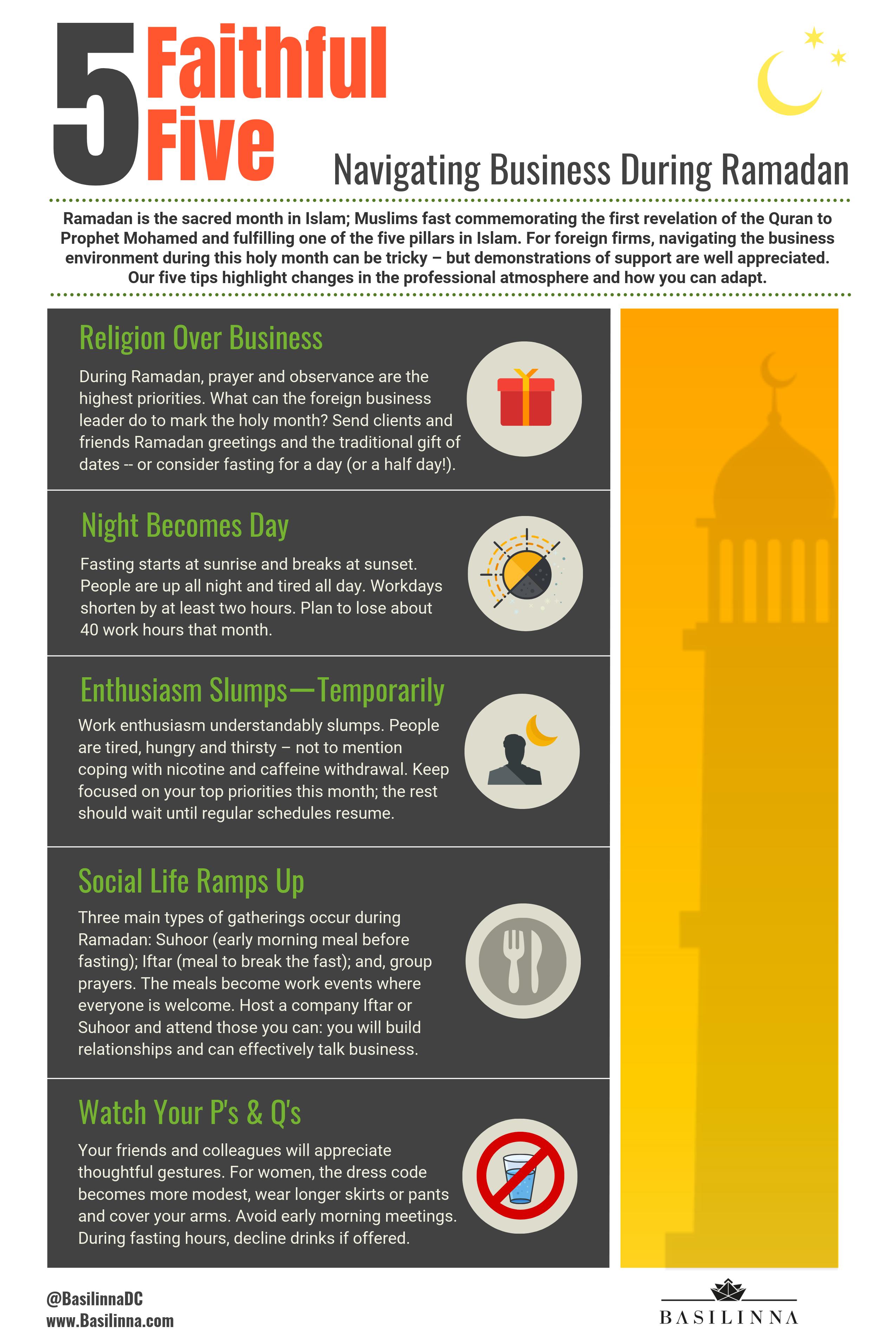 Faithful Five: Navigating Business During Ramadan