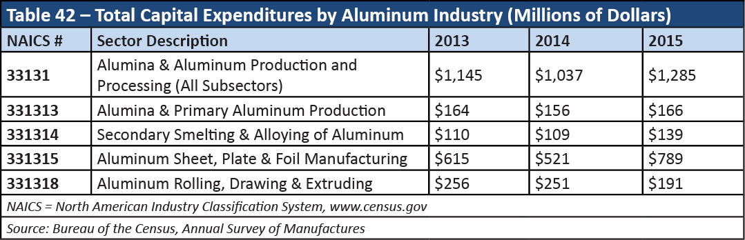 Learn what the Aluminum Recyclers Council is doing to