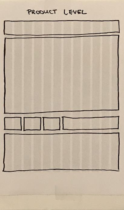 Format sketch for UX Design of e-commerce website