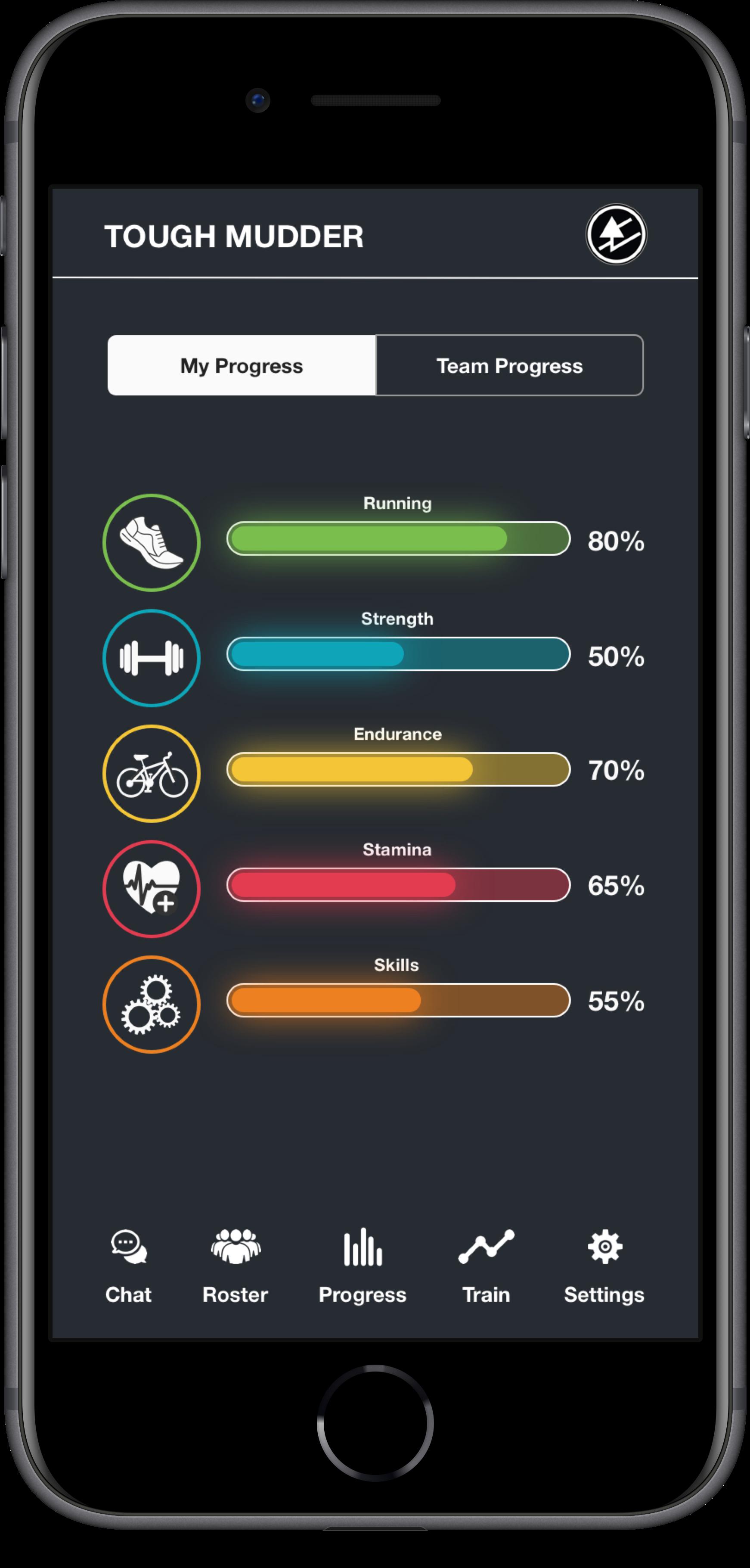 UX Design High Fidelity mobile comp of Tough Mudder app designed in Sketch App