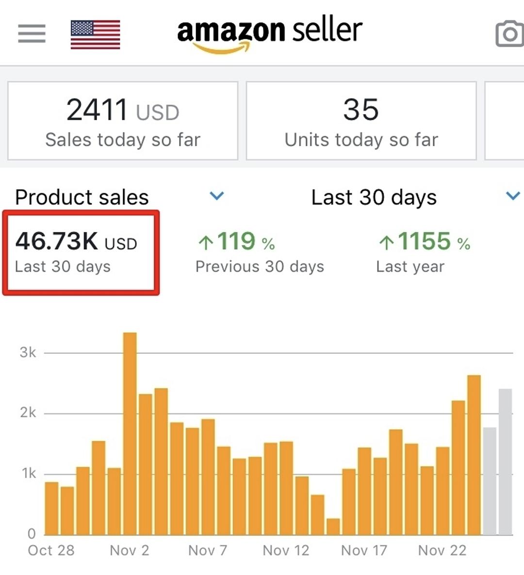 David L Amazon Warrior Result | Just One Dime