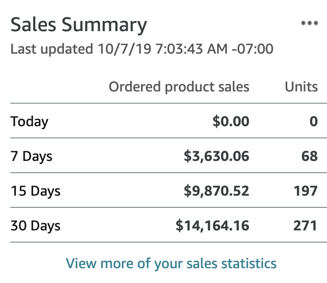 A student  Amazon Warrior Result | Just One Dime