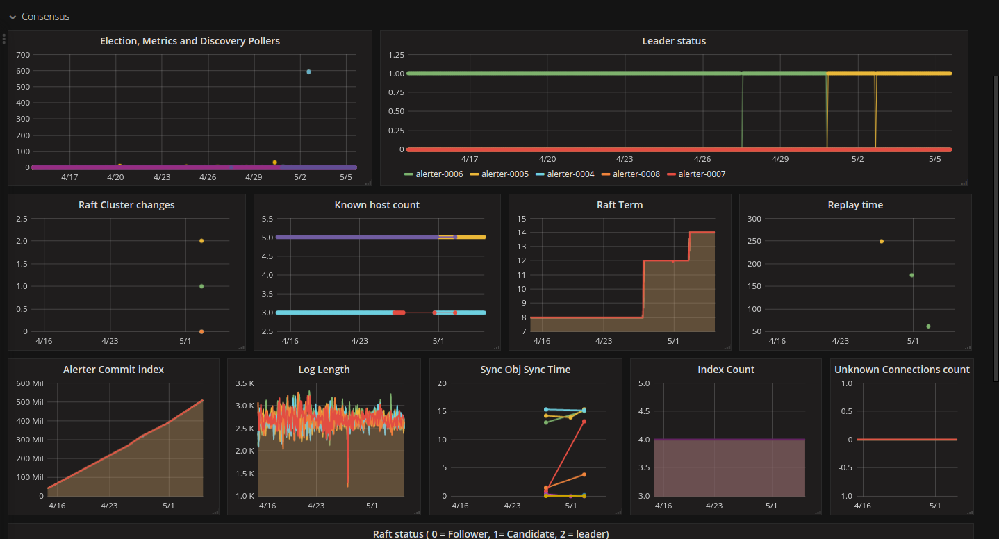 cluster_dashboard
