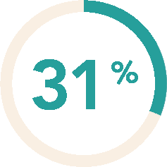 31% icon