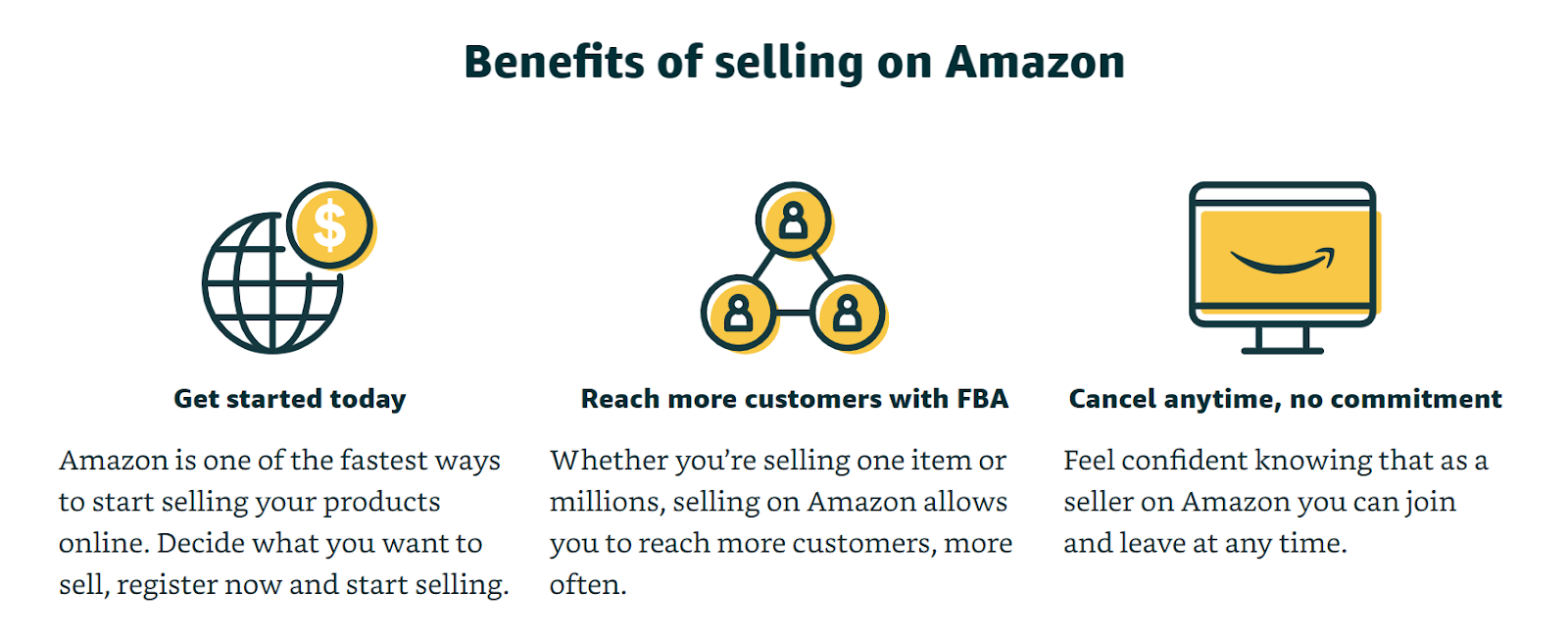 screenshot of Amazon platform