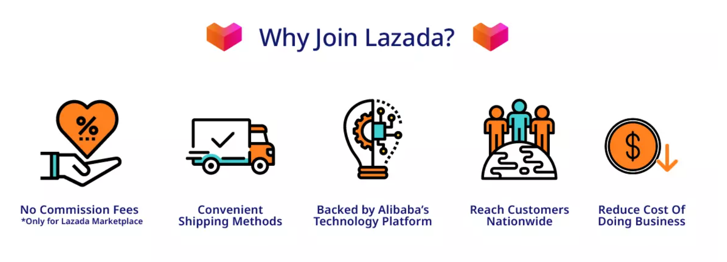 5 benefits of joining lazada