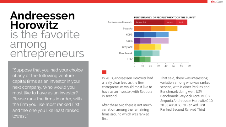 Andreeseen VC slide redesigned