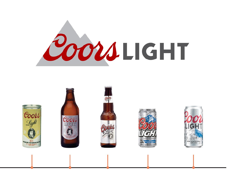 Coors Logos