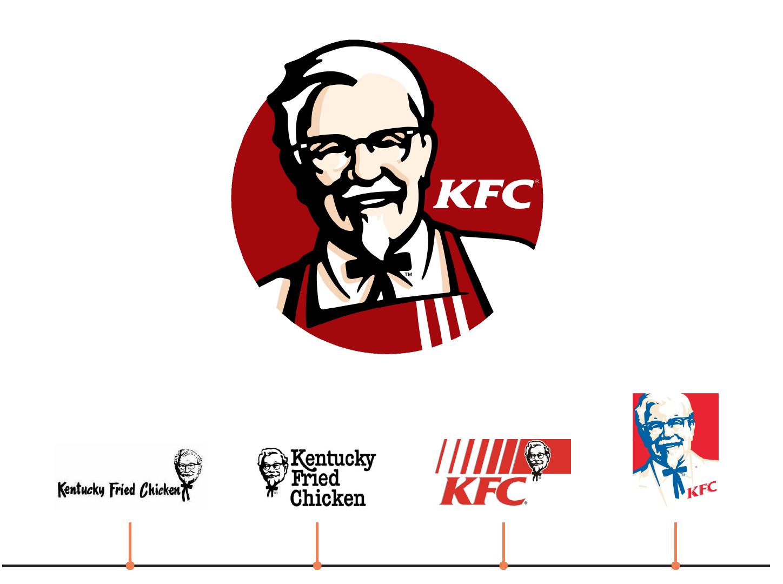 KFC logos