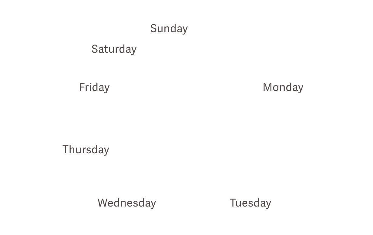 Pie chart background