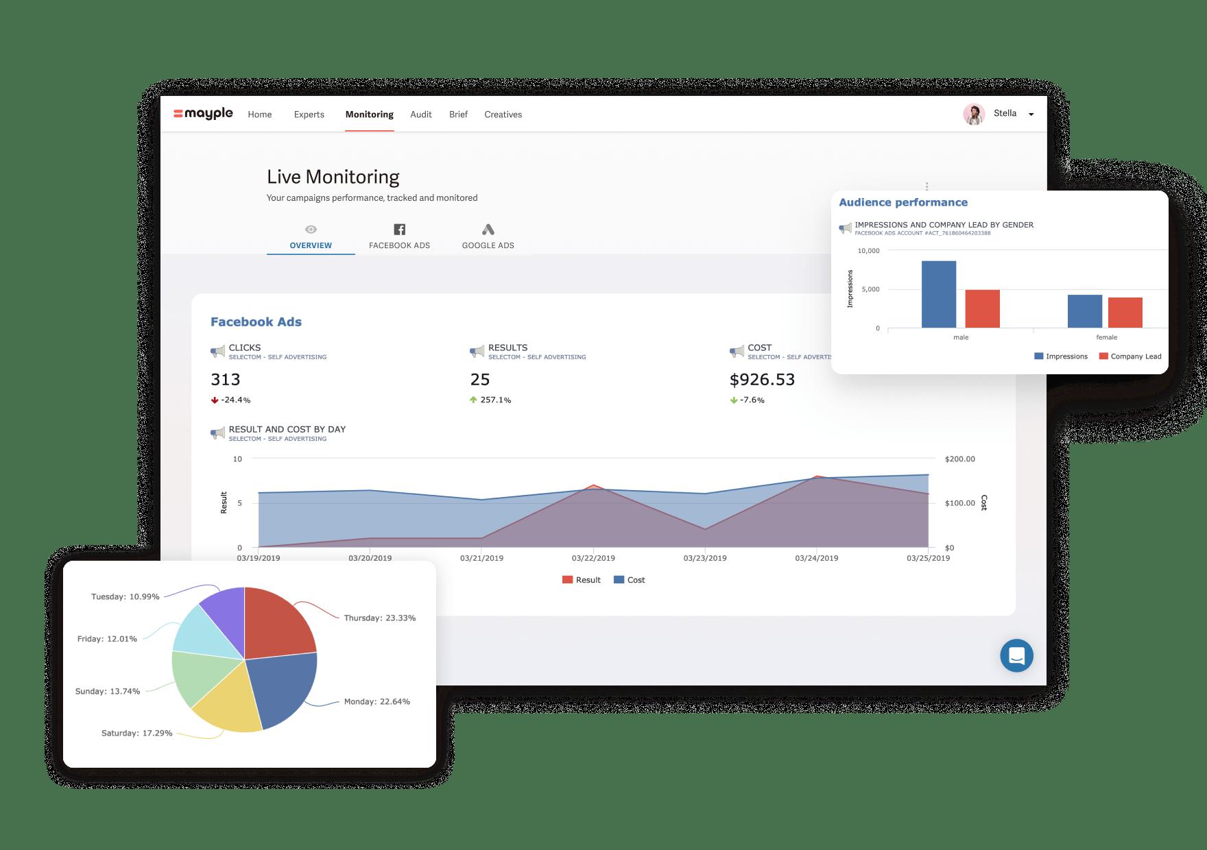 Mayple app monitoring