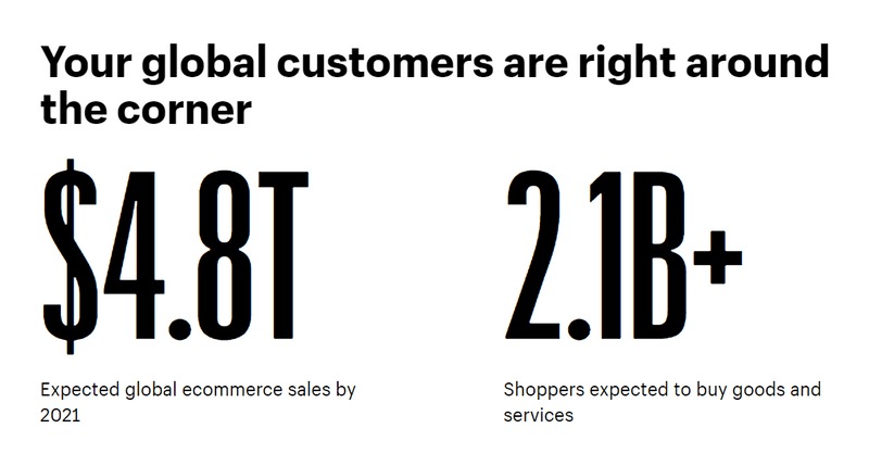expected global ecommerce sales by 2021