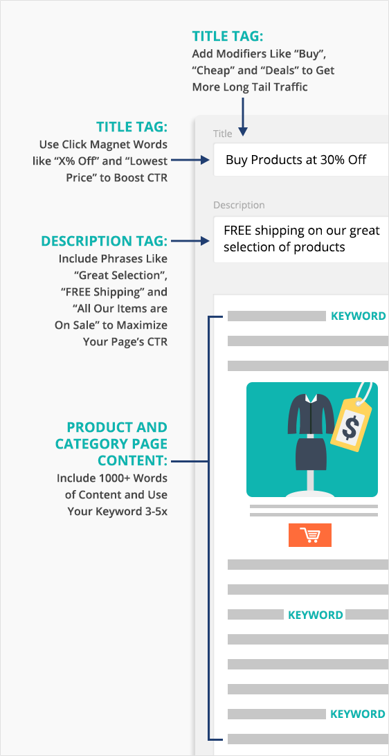 how to optimize your ecommerce product page seo optimization on-page